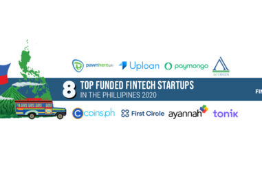8 Top Funded Fintech Startups in the Philippines 2020