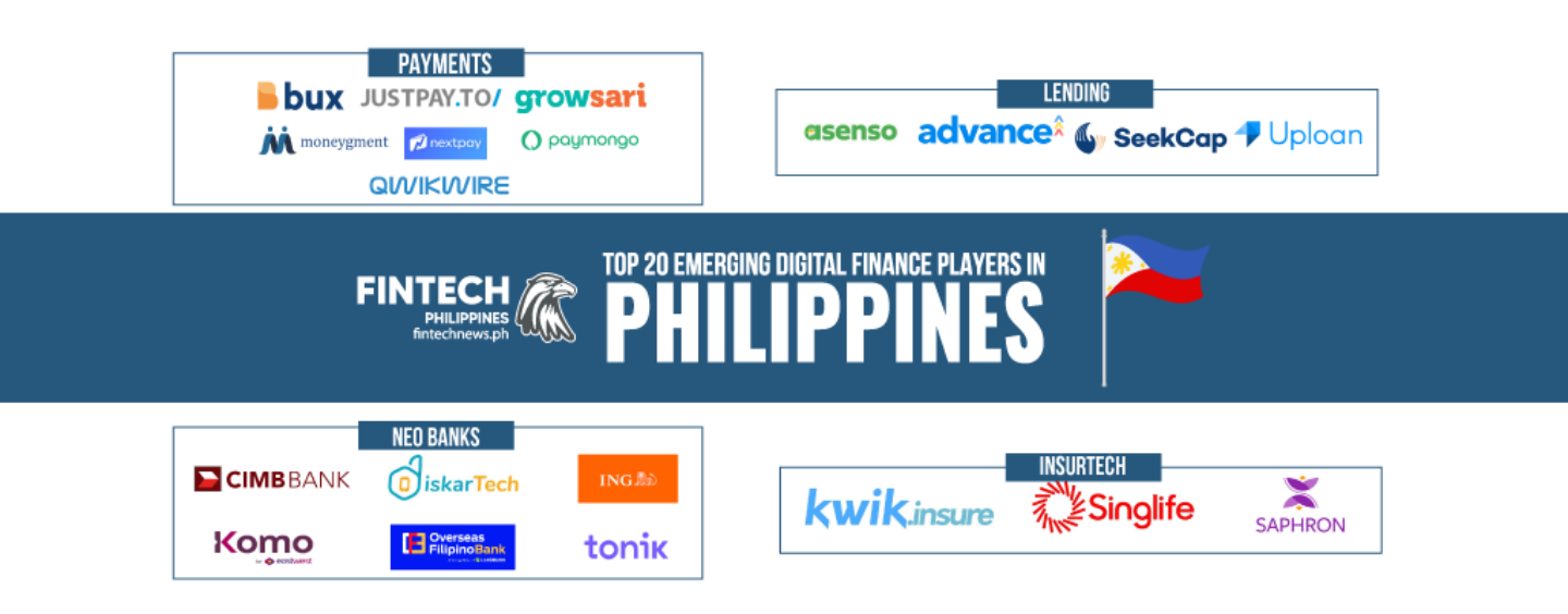 20 Top Emerging Digital Finance Players to Watch in the Philippines