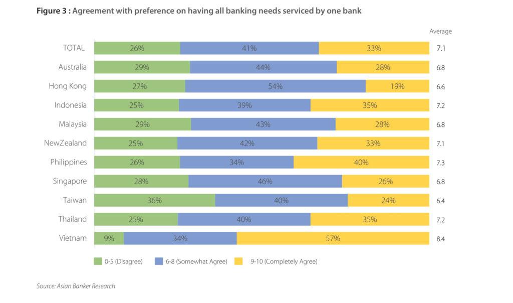 FICO-Digital-Banking-Study-bank